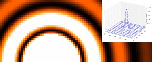 光学データ解析
